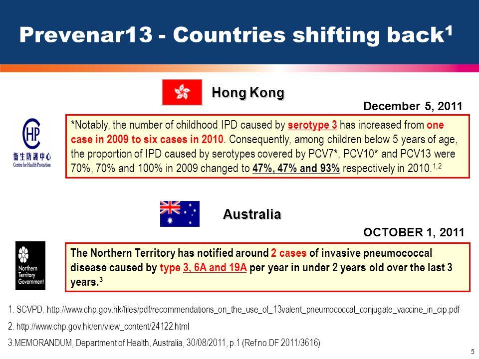 16 PCV 7 Reduction in Hospitalization Rates for Pneumonia with Prevenar13 in children < 2 years 79.0% 47.4% PCV 13 PCV 7 PCV 13 Pirez MC et al.