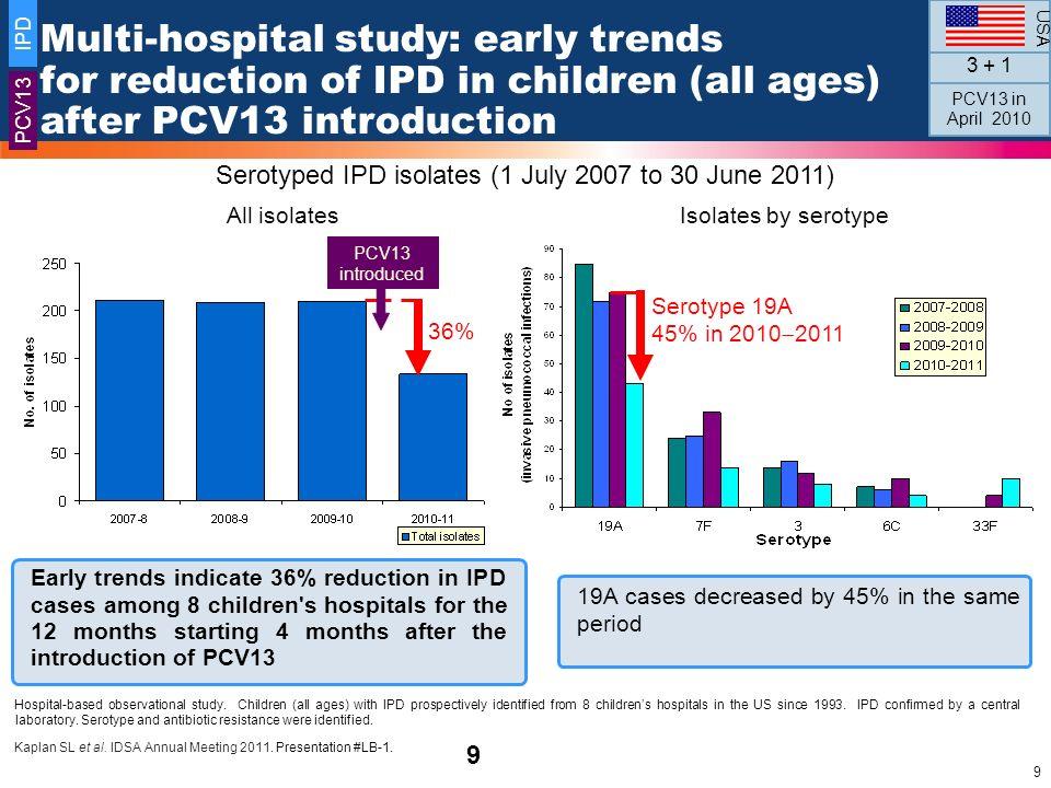 10 PCV National Programs PCV7 / PCV13 PCV13 / PCV10 * PCV10