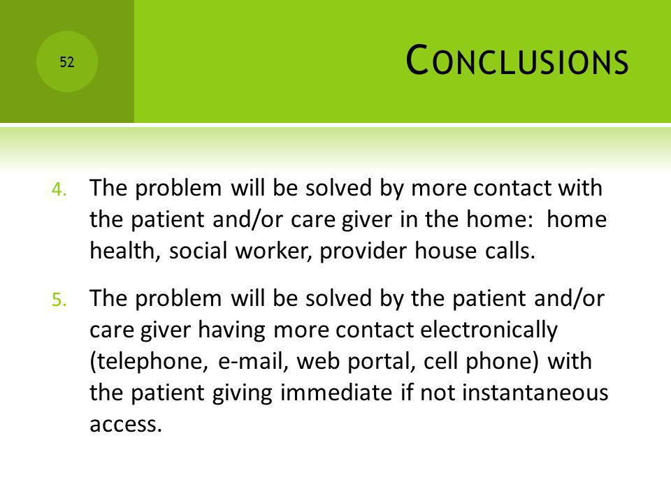 C ONCLUSIONS 4. The problem will be solved by more contact with the patient and/or care giver in the home: home health, social worker, provider house