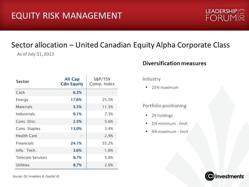 Sector allocation – United Canadian Equity Alpha Corporate Class As of July 31, 2013 Diversification measures Industry 25% maximum Portfolio positioni