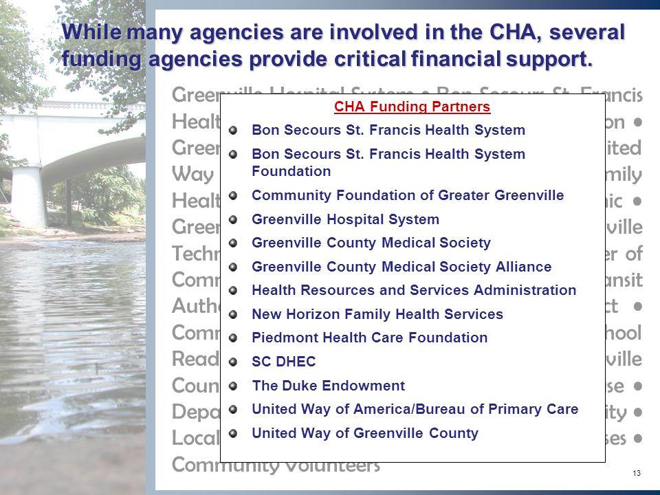 13 Greenville Hospital System Bon Secours St.