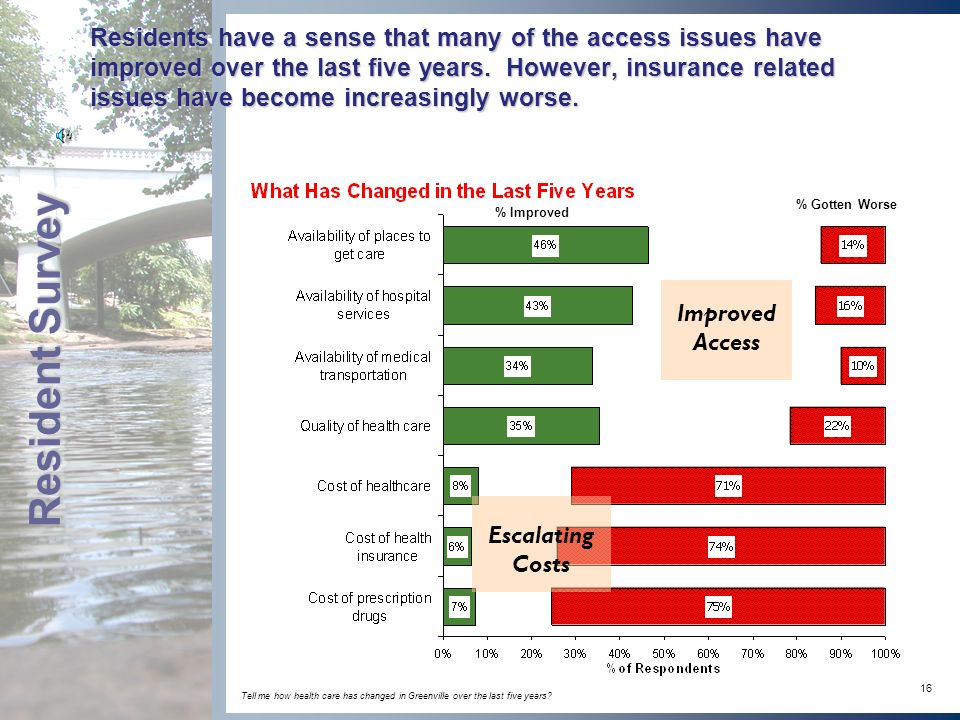 16 Residents have a sense that many of the access issues have improved over the last five years.