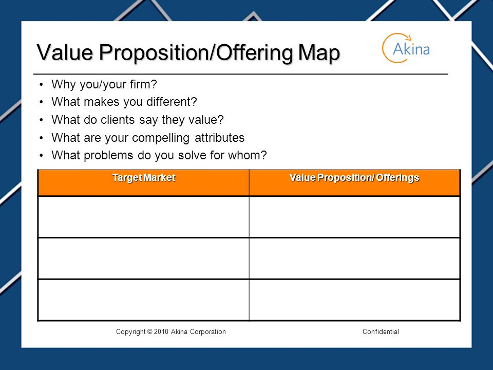 Value Proposition/Offering Map Why you/your firm. What makes you different.