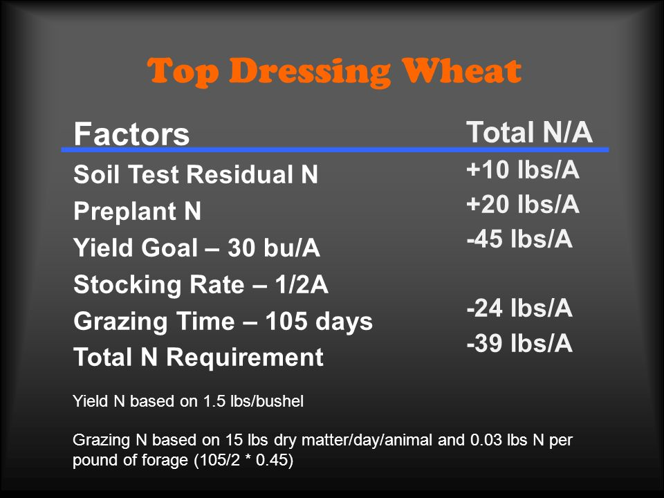 Top Dressing Wheat Factors Soil Test Residual N Preplant N Yield Goal – 30 bu/A Stocking Rate – 1/2A Grazing Time – 105 days Total N Requirement Total