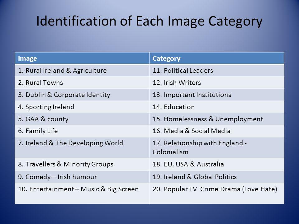 Identification of Each Image Category ImageCategory 1.