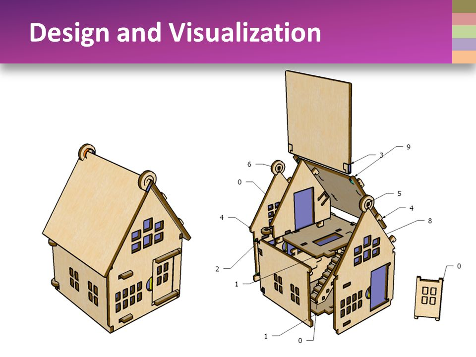 Design and Visualization