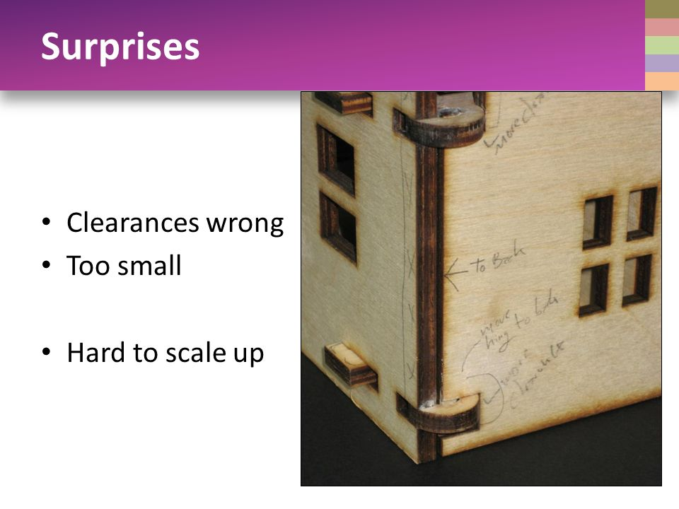 Surprises Clearances wrong Too small Hard to scale up