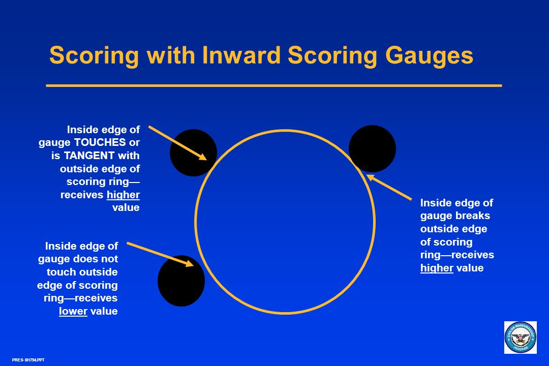 PRES-SH794.PPT Scoring with Inward Scoring Gauges Inside edge of gauge does not touch outside edge of scoring ringreceives lower value Inside edge of