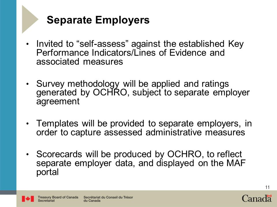 11 Separate Employers Invited to self-assess against the established Key Performance Indicators/Lines of Evidence and associated measures Survey methodology will be applied and ratings generated by OCHRO, subject to separate employer agreement Templates will be provided to separate employers, in order to capture assessed administrative measures Scorecards will be produced by OCHRO, to reflect separate employer data, and displayed on the MAF portal