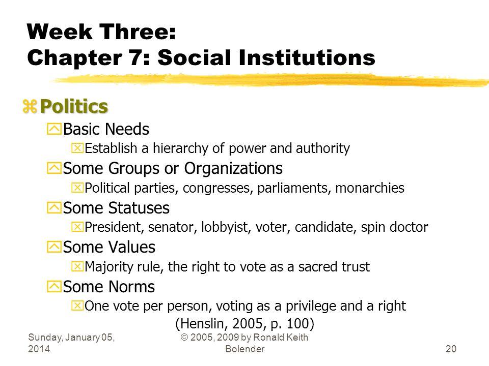 Sunday, January 05, 2014 © 2005, 2009 by Ronald Keith Bolender20 Week Three: Chapter 7: Social Institutions zPolitics yBasic Needs xEstablish a hierar