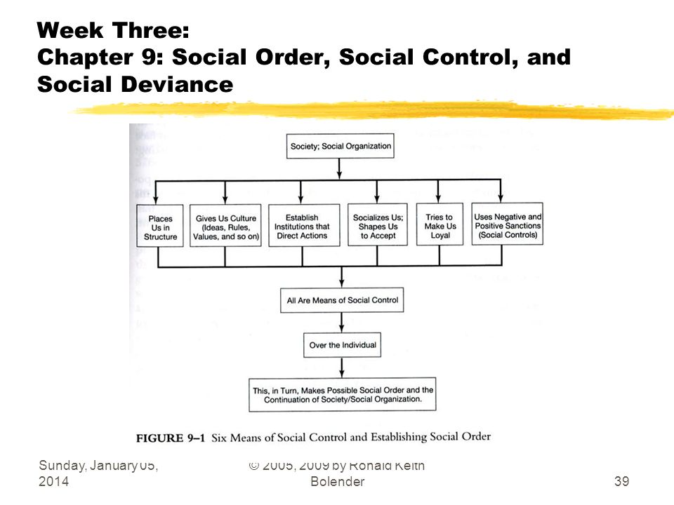 Sunday, January 05, 2014 © 2005, 2009 by Ronald Keith Bolender39 Week Three: Chapter 9: Social Order, Social Control, and Social Deviance