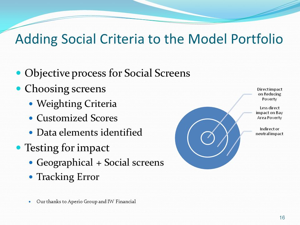 Adding Social Criteria to the Model Portfolio Objective process for Social Screens Choosing screens Weighting Criteria Customized Scores Data elements