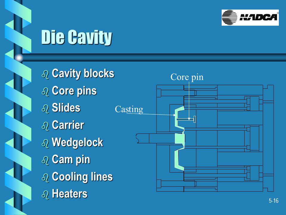 5-16 Die Cavity b Cavity blocks b Core pins b Slides b Carrier b Wedgelock b Cam pin b Cooling lines b Heaters Casting Core pin