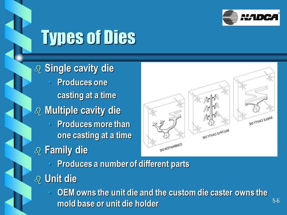 5-6 Types of Dies b Single cavity die Produces one casting at a time Produces one casting at a time b Multiple cavity die Produces more than one casti