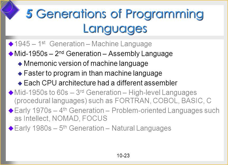 10-23 5 Generations of Programming Languages 1945 – 1 st Generation – Machine Language Mid-1950s – 2 nd Generation – Assembly Language Mnemonic versio