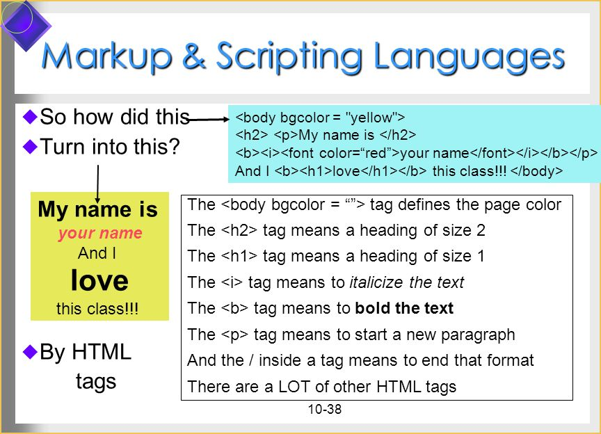 10-38 Markup & Scripting Languages So how did this Turn into this? By HTML tags My name is your name And I love this class!!! My name is your name And