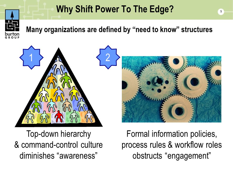 Why Shift Power To The Edge.