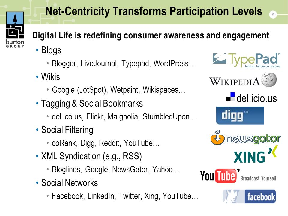 Net-Centricity Transforms Participation Levels Digital Life is redefining consumer awareness and engagement Blogs Blogger, LiveJournal, Typepad, WordPress… Wikis Google (JotSpot), Wetpaint, Wikispaces… Tagging & Social Bookmarks del.ico.us, Flickr, Ma.gnolia, StumbledUpon… Social Filtering coRank, Digg, Reddit, YouTube… XML Syndication (e.g., RSS) Bloglines, Google, NewsGator, Yahoo… Social Networks Facebook, LinkedIn, Twitter, Xing, YouTube… 8 del.icio.us