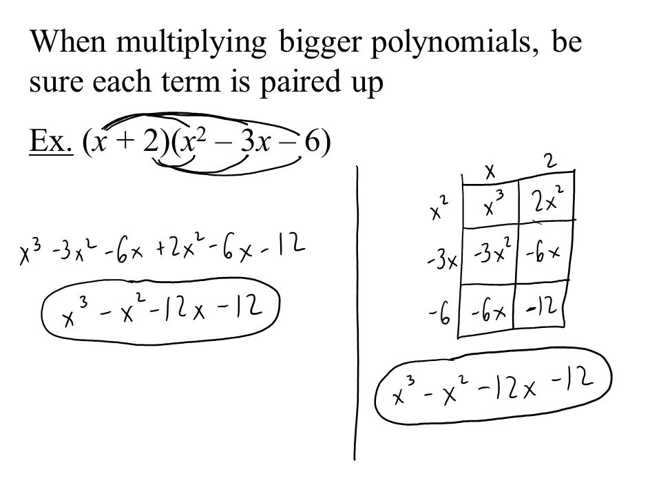 When multiplying bigger polynomials, be sure each term is paired up Ex. (x + 2)(x 2 – 3x – 6)
