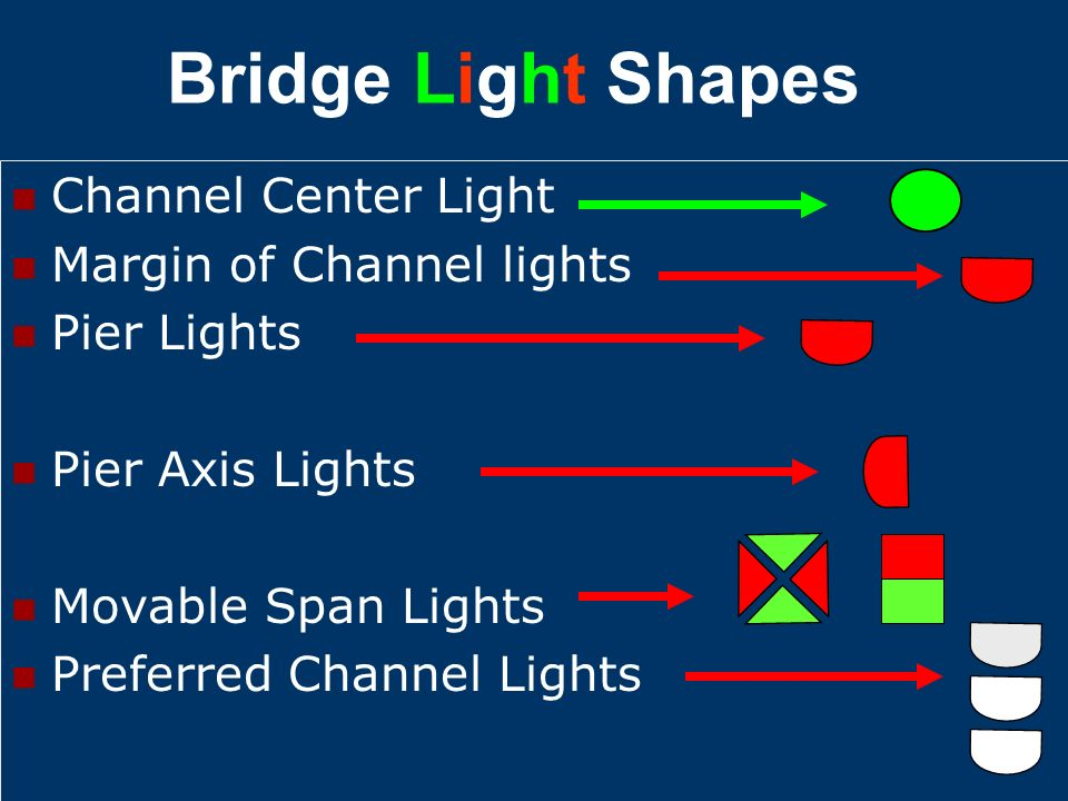 Bridge Lights Channel Center Lights G -360 Margin of Channel Lights R- 180 Pier Lights R- 180 Pier Axis Lights R- 180 Preferred Channel Lights 3W - 18