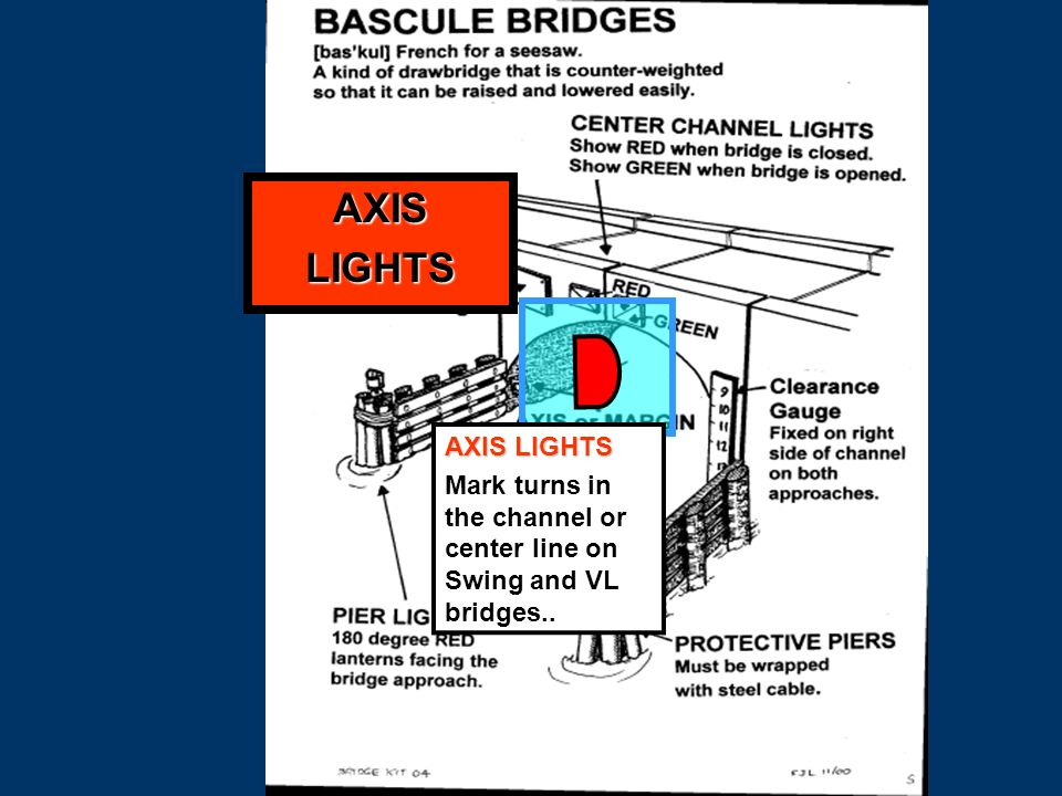 AXIS LIGHTS 180-degree lanterns that face into the channel. RED RED in color. Marks the axis line of the bridge if there are any bends in the channel