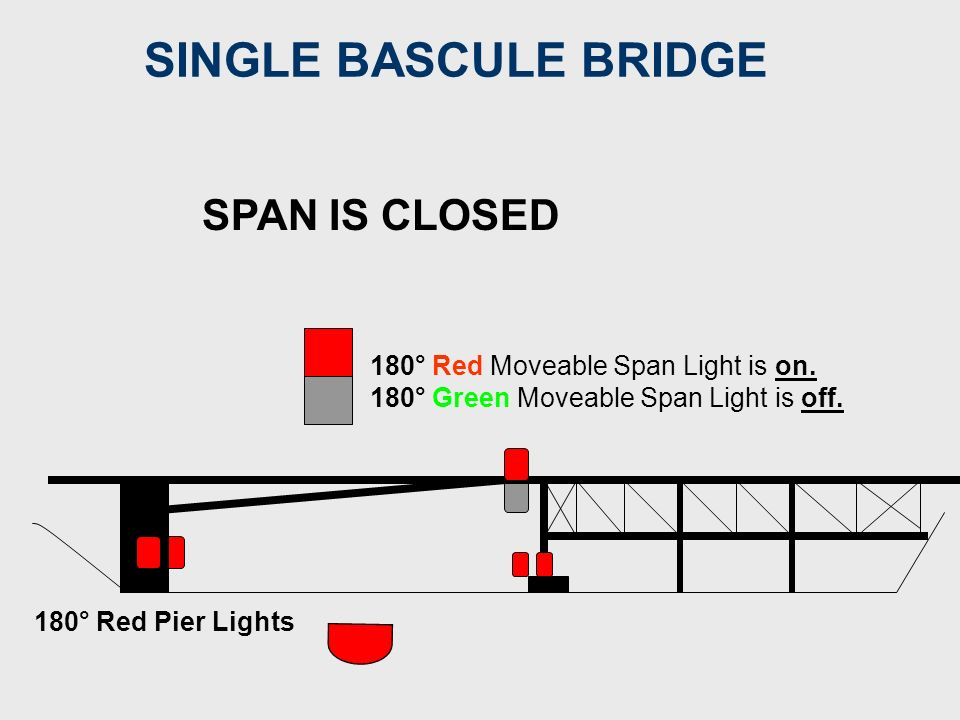 A Single Bascule Bridge - Closed