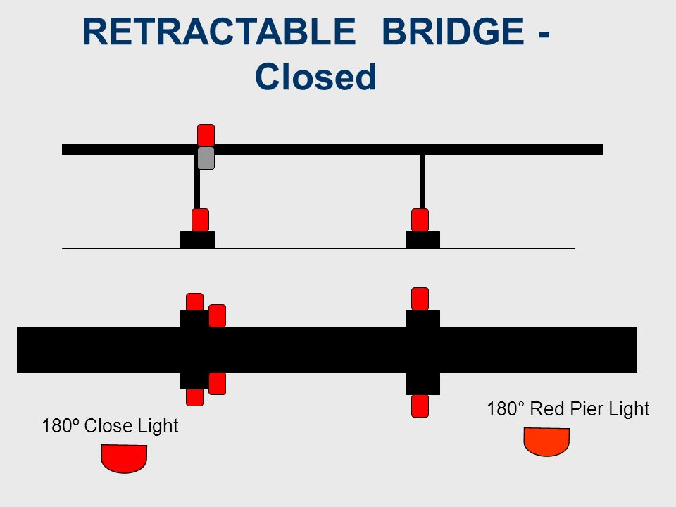 Retractable Bridge - closed