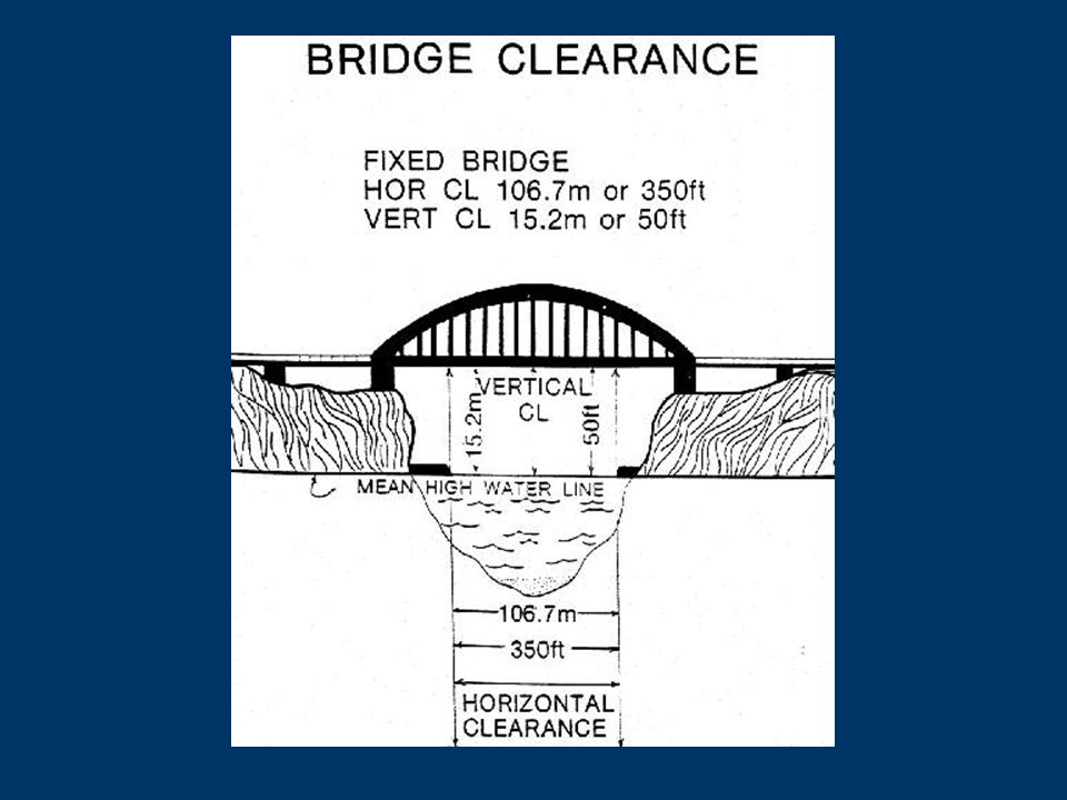 Bridge Clearance Bridge Clearance - vertical... is measured from the lowest point of span over the navigable channel to the mean high water line. If b
