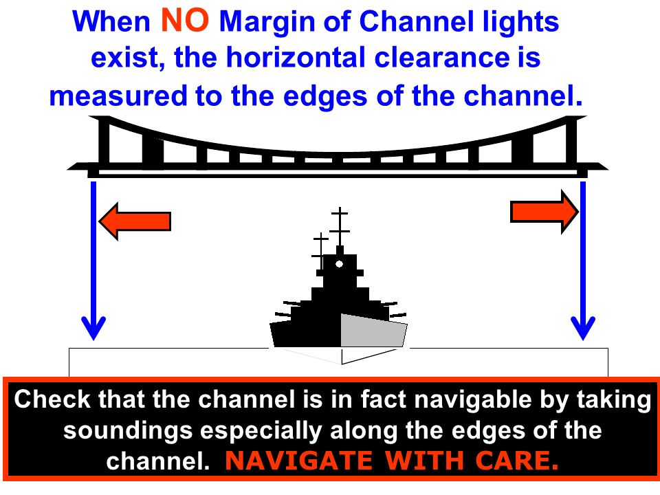 The horizontal clearance is measured between any Margin of Channel lights. The clearance is the measurement of the width of the navigable channel only