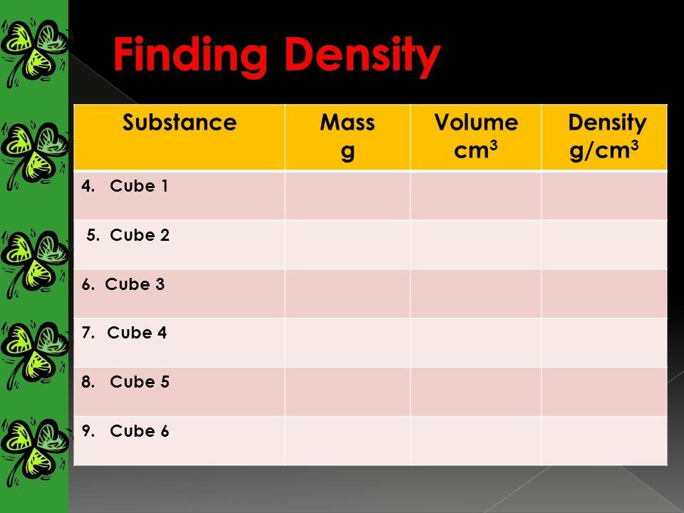SubstanceMass g Volume cm 3 Density g/cm 3 4. Cube 1 5. Cube 2 6. Cube 3 7.Cube 4 8. Cube 5 9. Cube 6