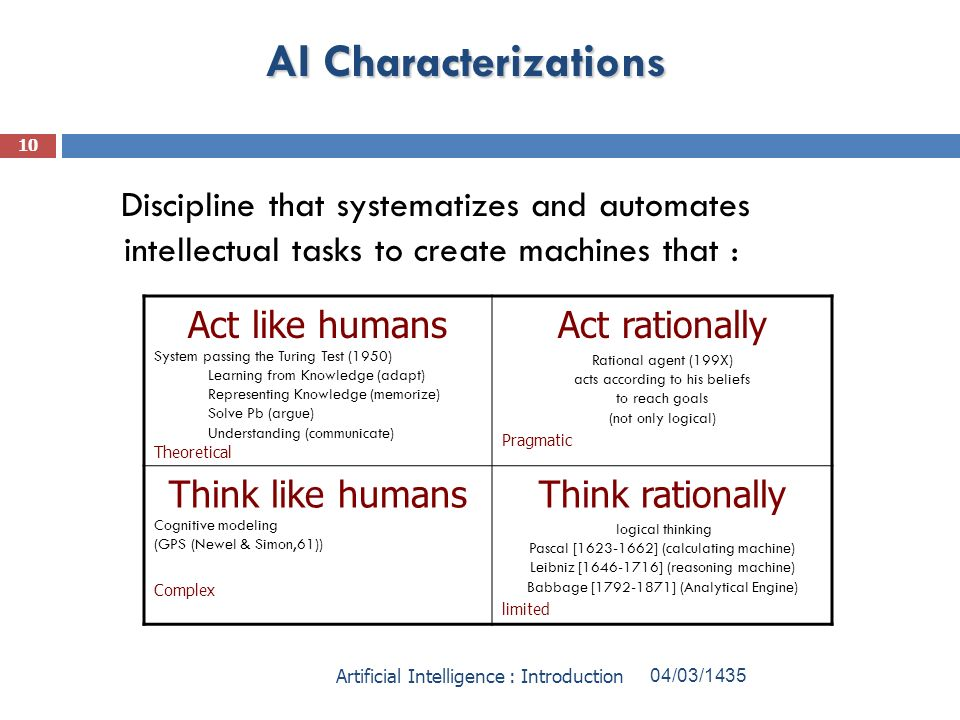 AI Characterizations AI Characterizations Discipline that systematizes and automates intellectual tasks to create machines that : Act like humans Syst