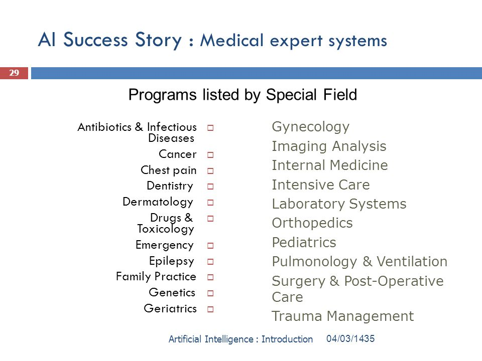 AI Success Story : Medical expert systems Antibiotics & Infectious Diseases Cancer Chest pain Dentistry Dermatology Drugs & Toxicology Emergency Epile