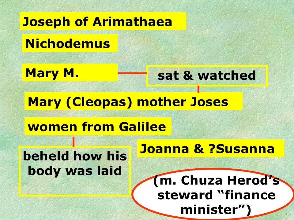 166 Joseph of Arimathaea Nichodemus Mary M.