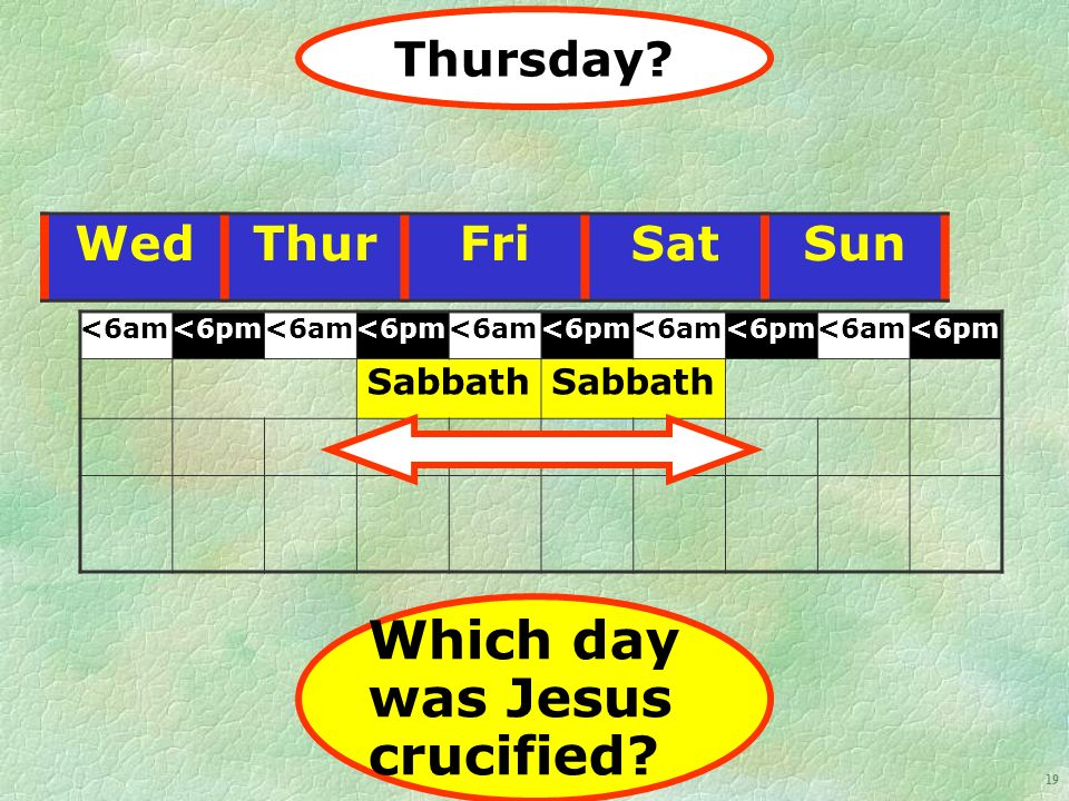 19 WedThurFriSatSun <6am<6pm<6am<6pm<6am<6pm<6am<6pm<6am<6pm Sabbath Thursday? Which day was Jesus crucified?