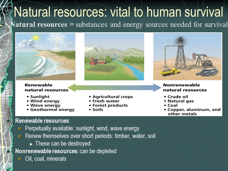Resources What is the difference between a renewable and a non-renewable resource? With your partner come up with a list of 5 ways that humans are int