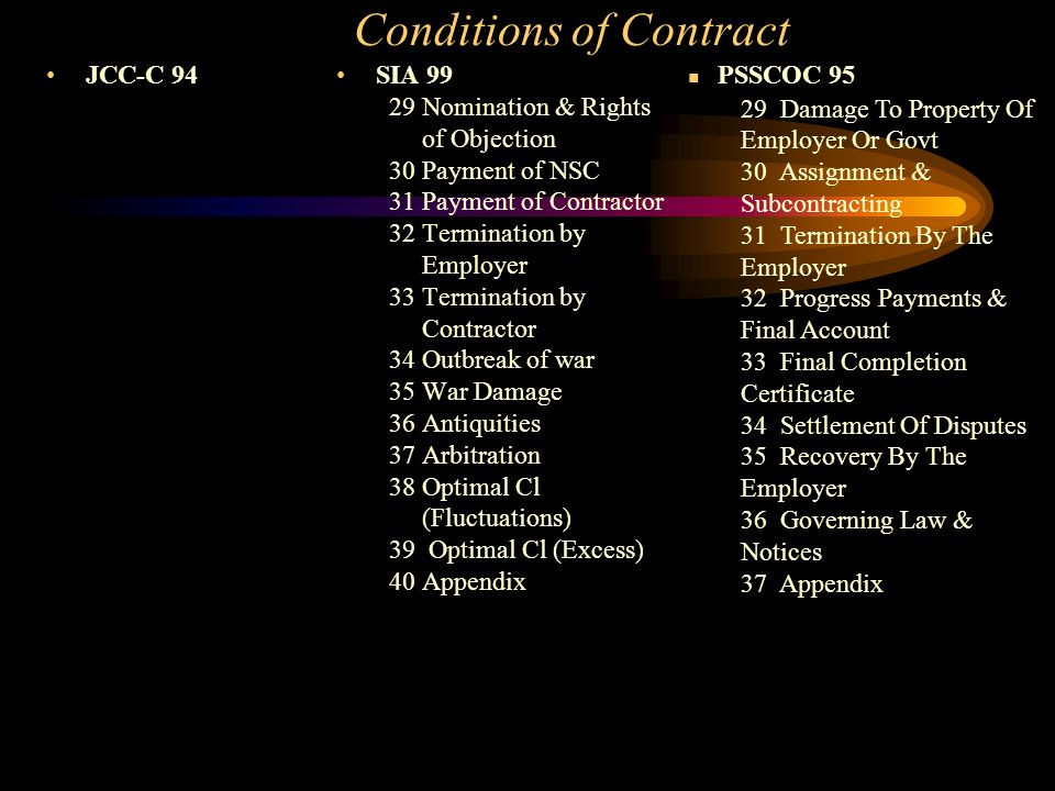 Conditions of Contract JCC-C 94 SIA 99 29 Nomination & Rights of Objection 30 Payment of NSC 31 Payment of Contractor 32 Termination by Employer 33 Te