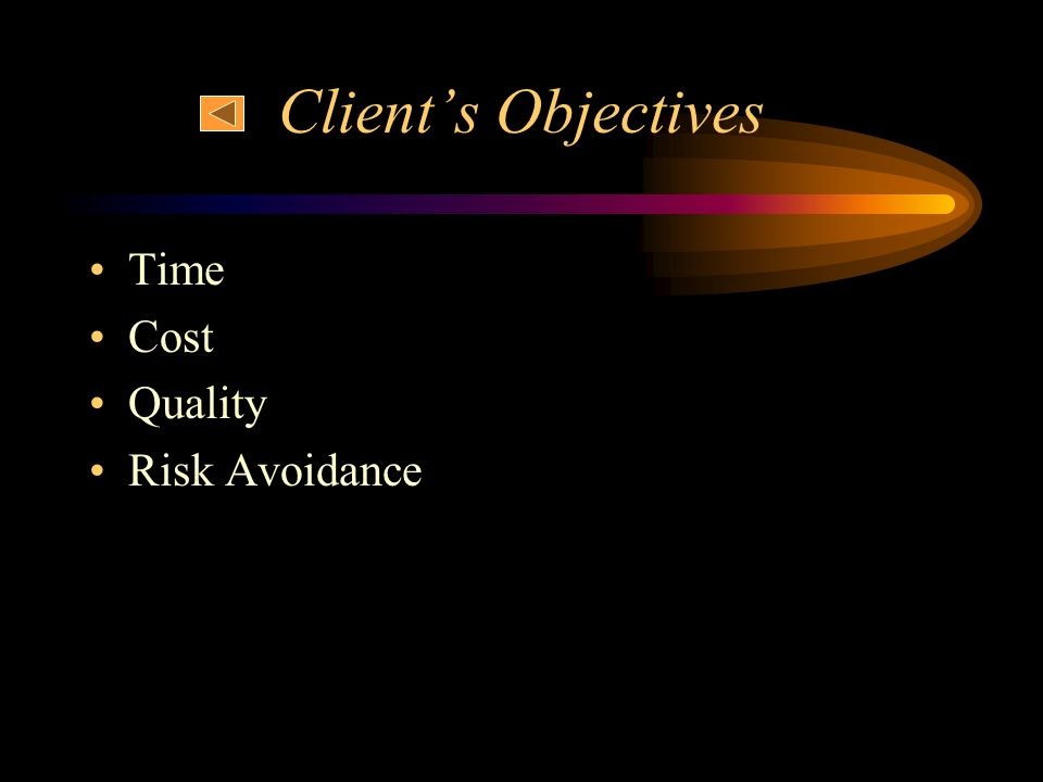 Clients Objectives Time Cost Quality Risk Avoidance