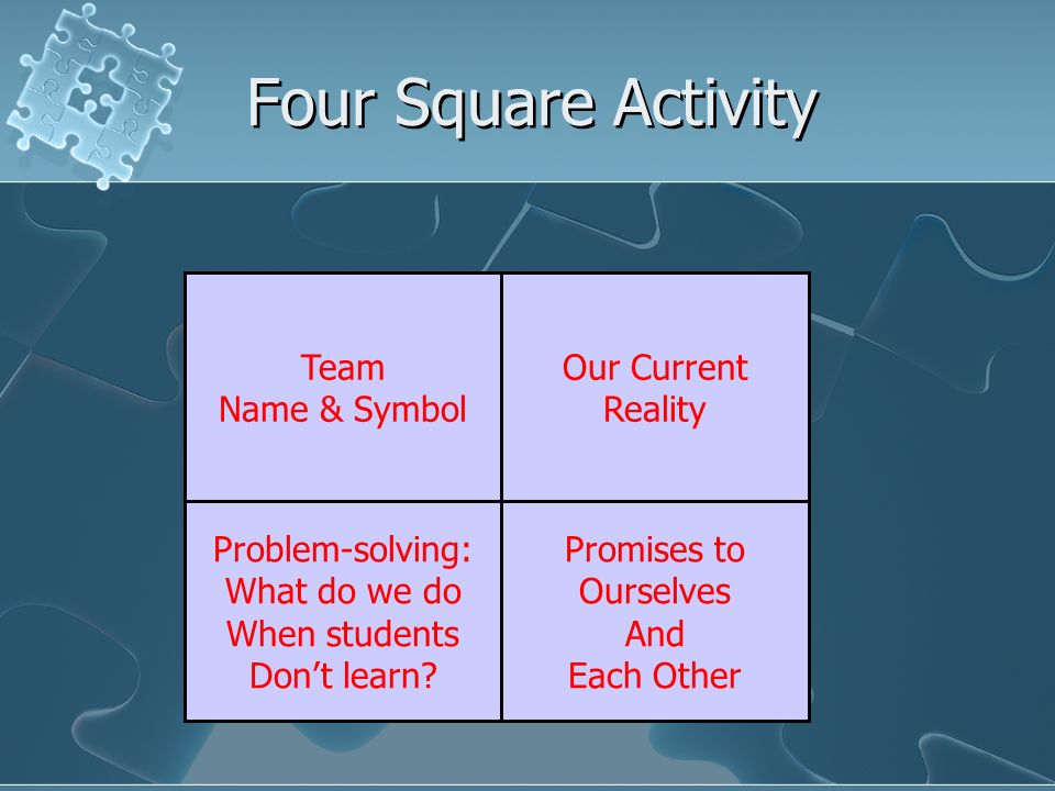 Four Square Activity Team Name & Symbol Our Current Reality Problem-solving: What do we do When students Dont learn? Promises to Ourselves And Each Ot