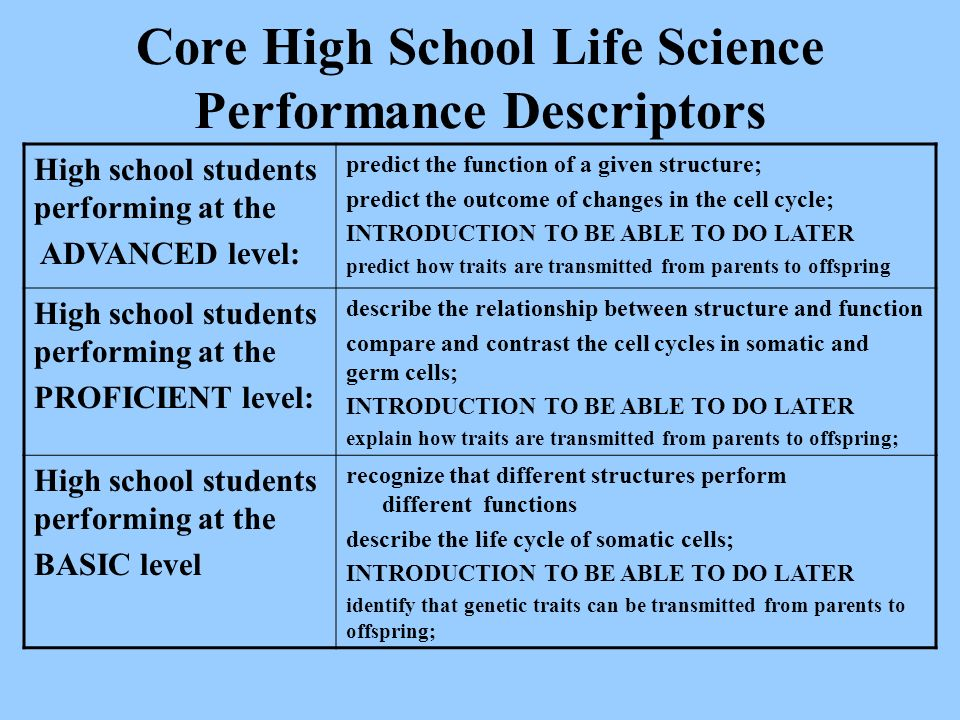 Core High School Life Science Performance Descriptors High school students performing at the ADVANCED level: predict the function of a given structure