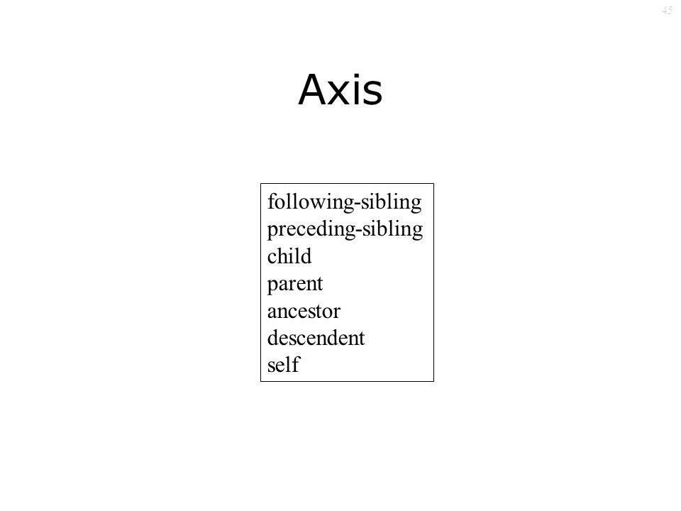 45 Axis following-sibling preceding-sibling child parent ancestor descendent self