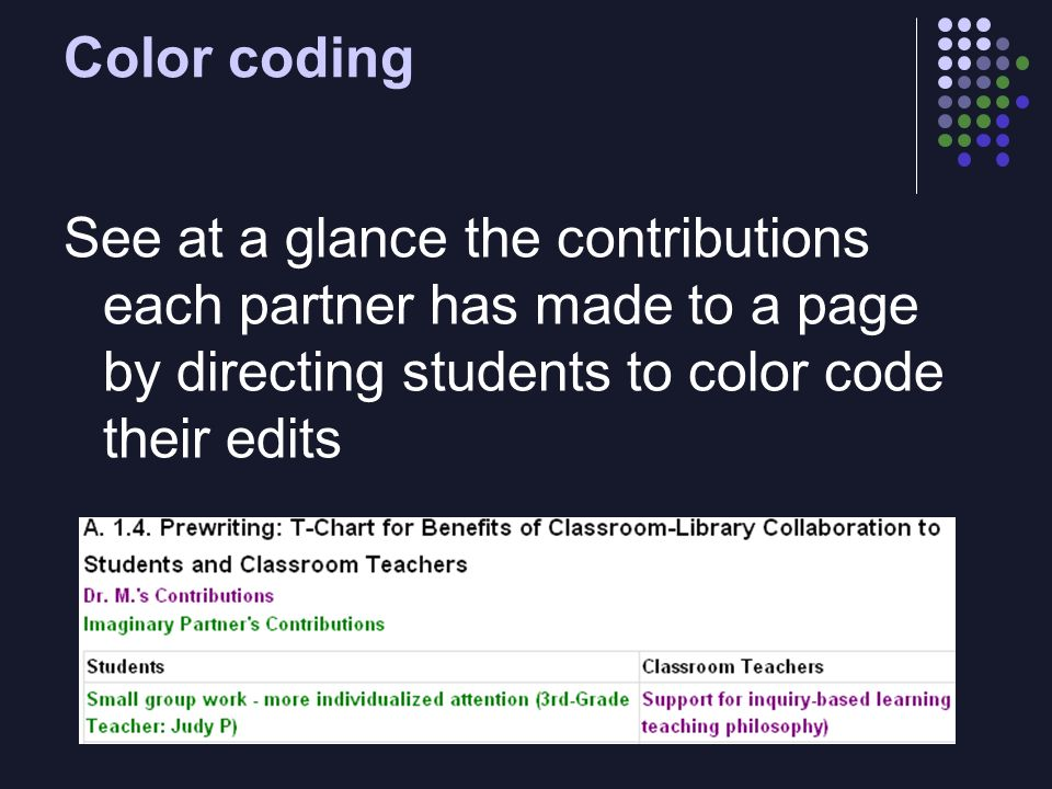 Color coding See at a glance the contributions each partner has made to a page by directing students to color code their edits