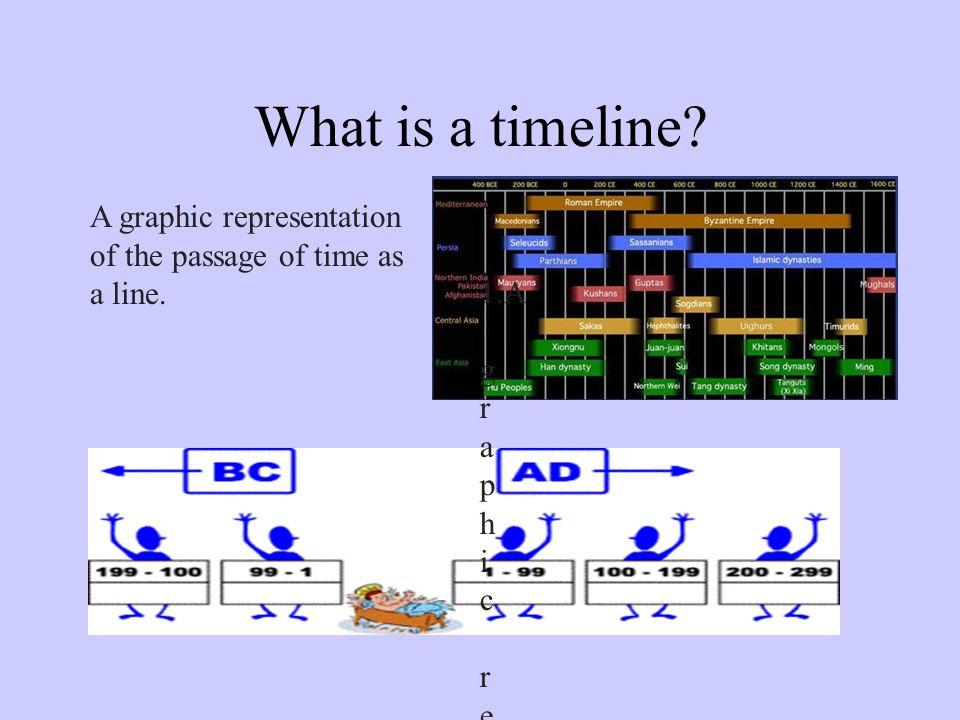What is a timeline? 1.A g r a p h i c r e p r e s e n t a t i o n o f t h e p a s s a g e o f t i m e a s a l i n e. A graphic representation of the p