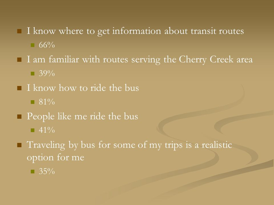 I know where to get information about transit routes 66% I am familiar with routes serving the Cherry Creek area 39% I know how to ride the bus 81% People like me ride the bus 41% Traveling by bus for some of my trips is a realistic option for me 35%