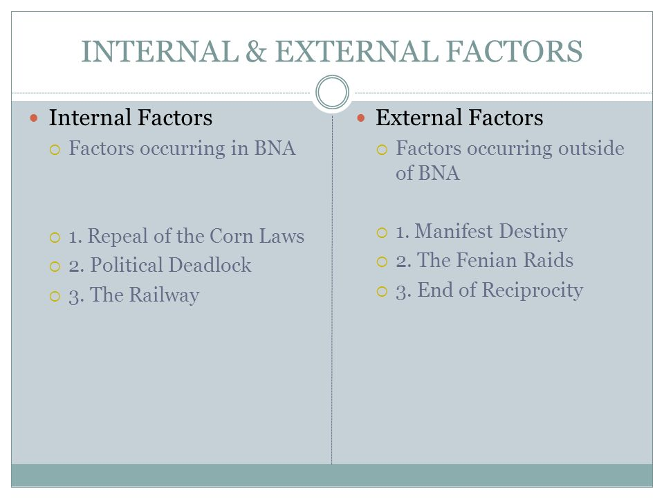 INTERNAL & EXTERNAL FACTORS Internal Factors Factors occurring in BNA 1. Repeal of the Corn Laws 2. Political Deadlock 3. The Railway External Factors