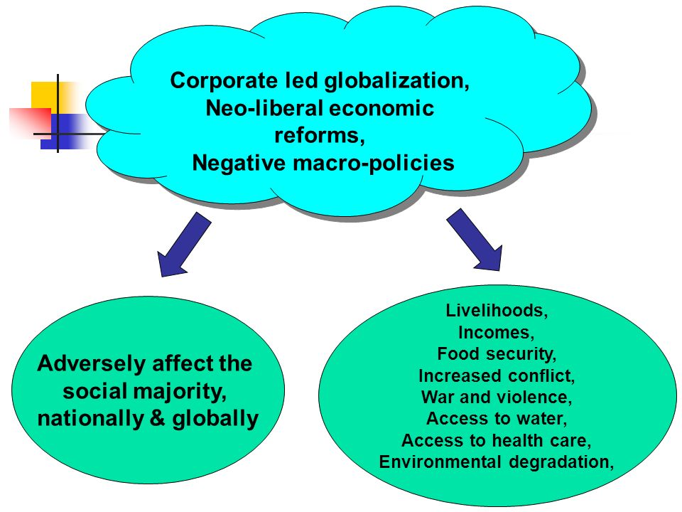 Corporate led globalization, Neo-liberal economic reforms, Negative macro-policies Corporate led globalization, Neo-liberal economic reforms, Negative macro-policies Adversely affect the social majority, nationally & globally Livelihoods, Incomes, Food security, Increased conflict, War and violence, Access to water, Access to health care, Environmental degradation,