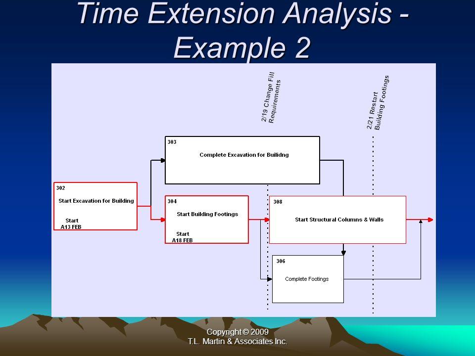 Copyright © 2009 T.L. Martin & Associates Inc. Time Extension Analysis - Example 2