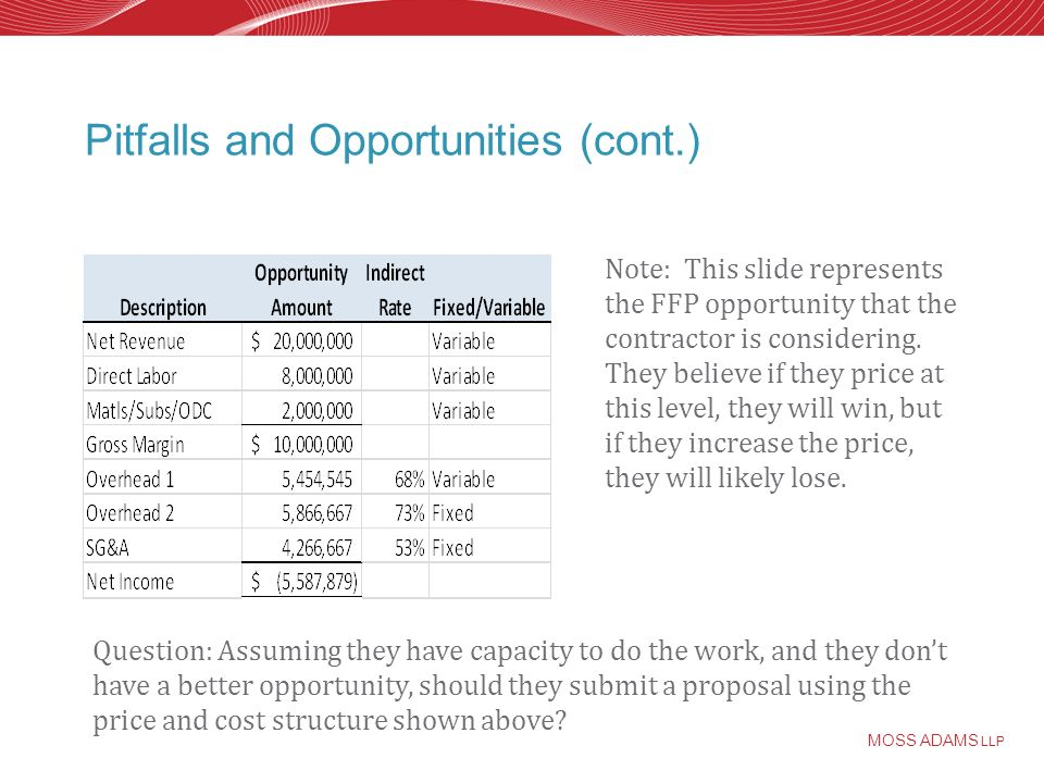 MOSS ADAMS LLP Note: This slide represents the FFP opportunity that the contractor is considering.