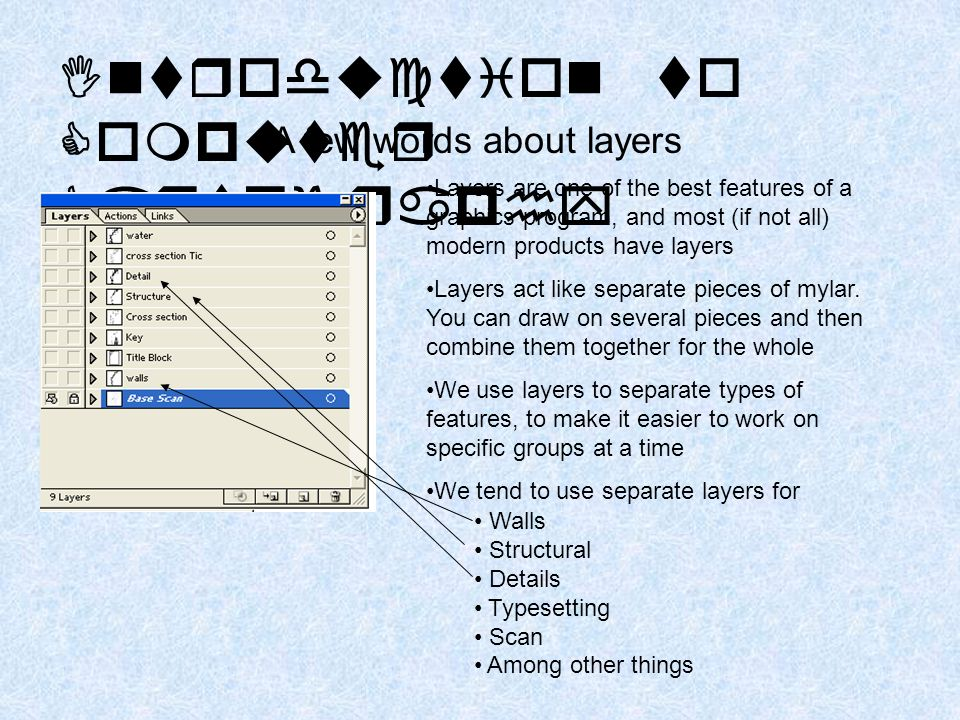 Introduction to Computer Cartography A few words about layers Layers are one of the best features of a graphics program, and most (if not all) modern products have layers Layers act like separate pieces of mylar.