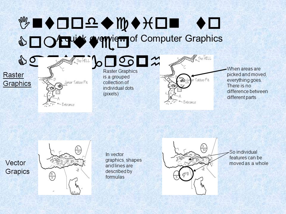 Introduction to Computer Cartography A quick overview of Computer Graphics Raster Graphics Raster Graphics is a grouped collection of individual dots (pixels) When areas are picked and moved, everything goes.