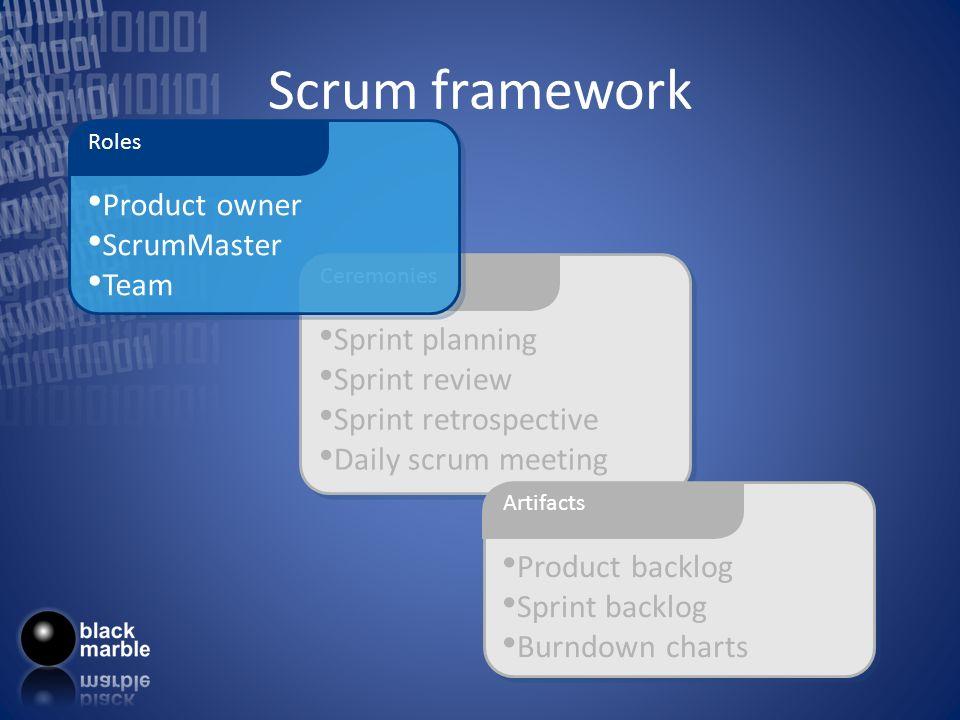 Scrum framework Sprint planning Sprint review Sprint retrospective Daily scrum meeting Ceremonies Product backlog Sprint backlog Burndown charts Artif